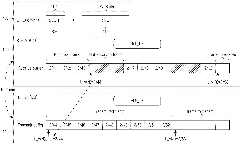 Figure R1020060050081