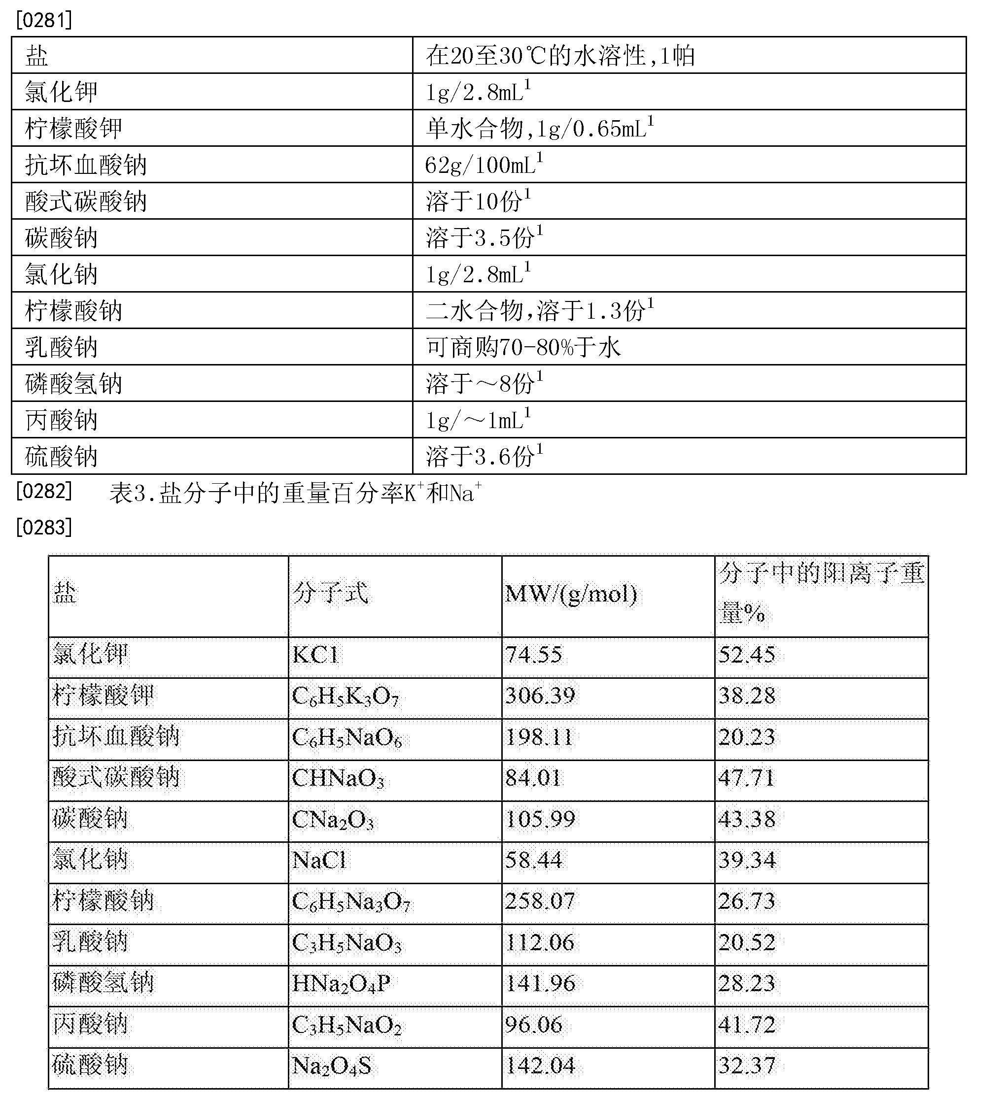 Figure CN103228273BD00431