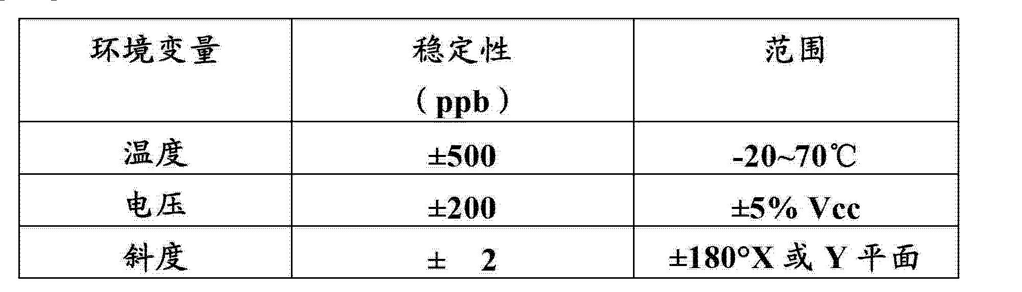 Figure CN103064109AD00091