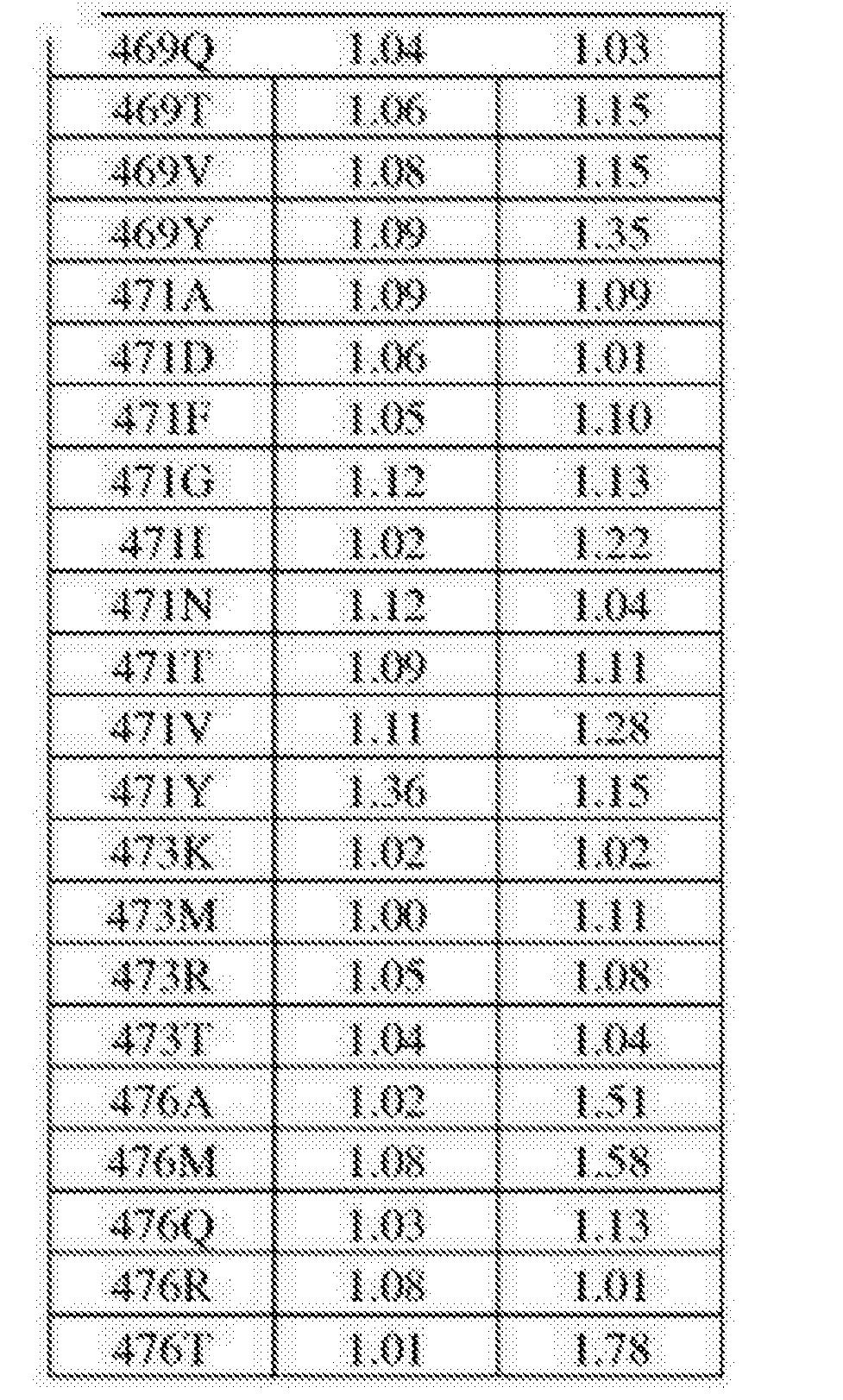 Figure CN105483099AD01231