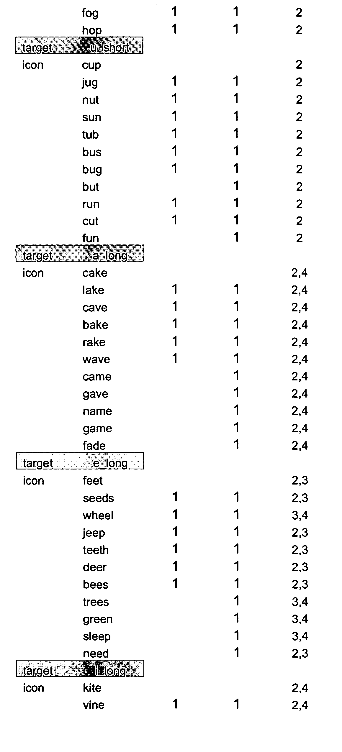 Figure US20050153263A1-20050714-P00007