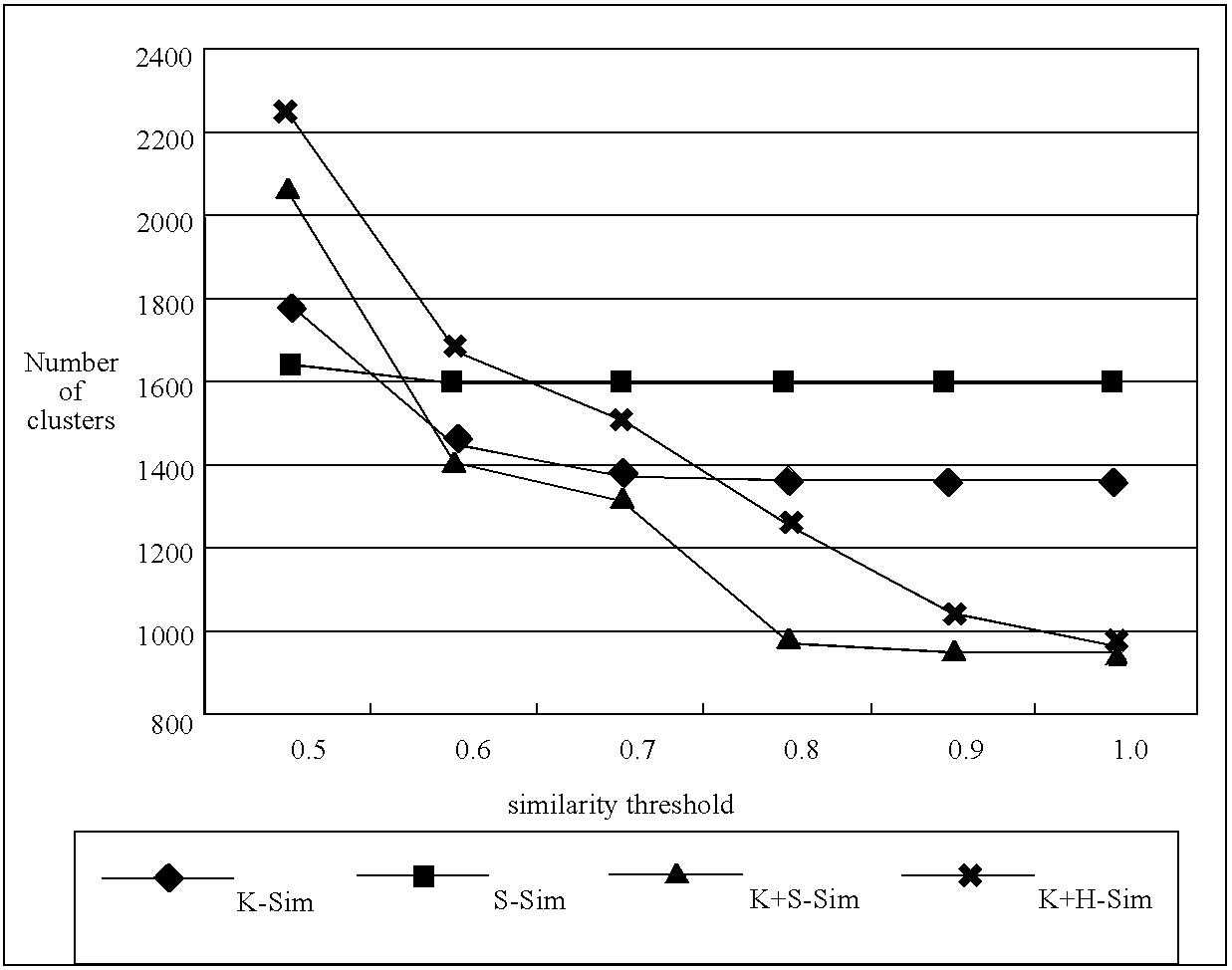 Figure US07149732-20061212-C00003