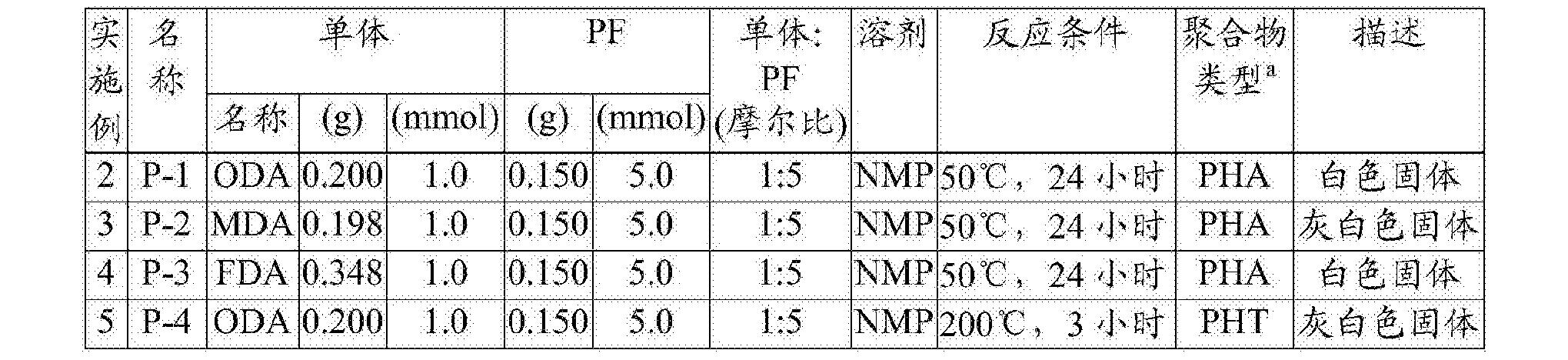 Figure CN105636998BD00221