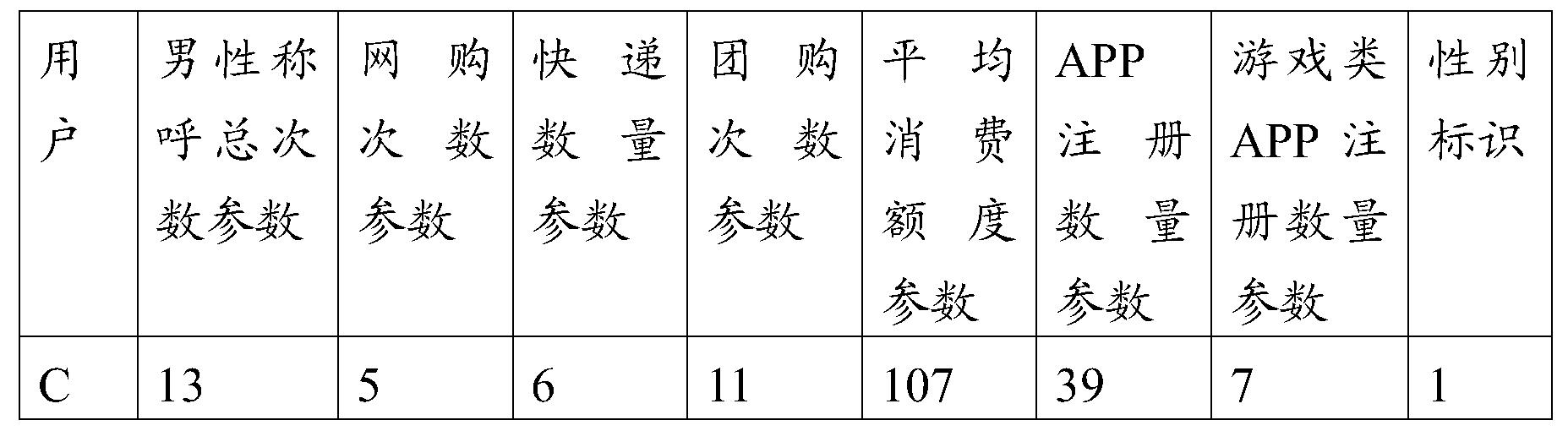 Figure PCTCN2016087528-appb-000005