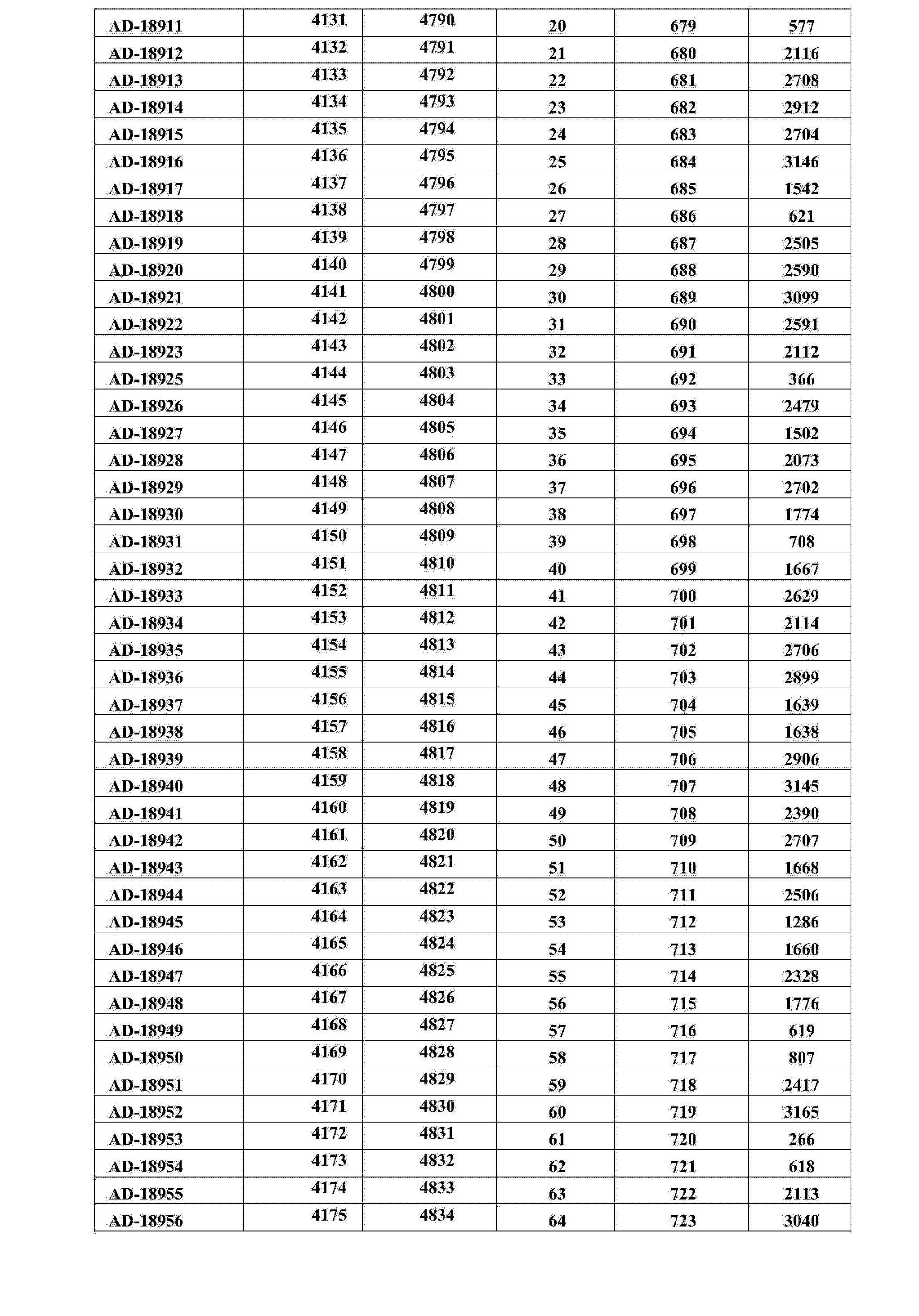Figure CN104302768AD00091