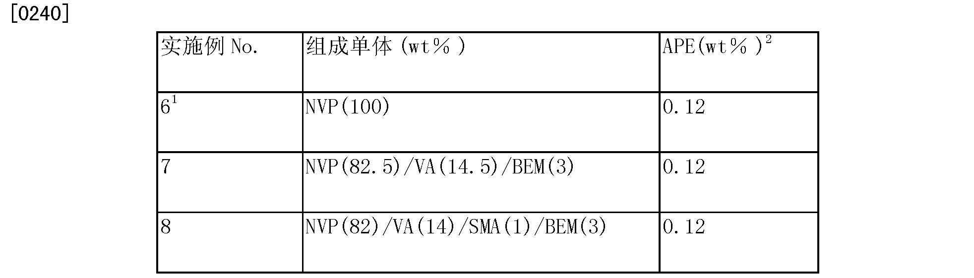 Figure CN103917624AD00372