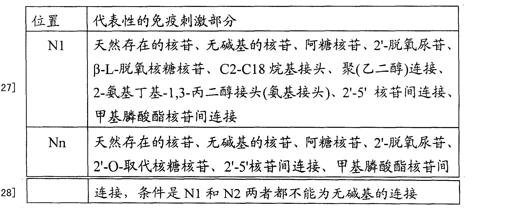 Figure CN101094594BD00151