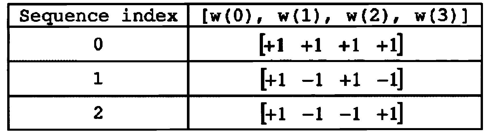 Figure 112013077203625-pct00055