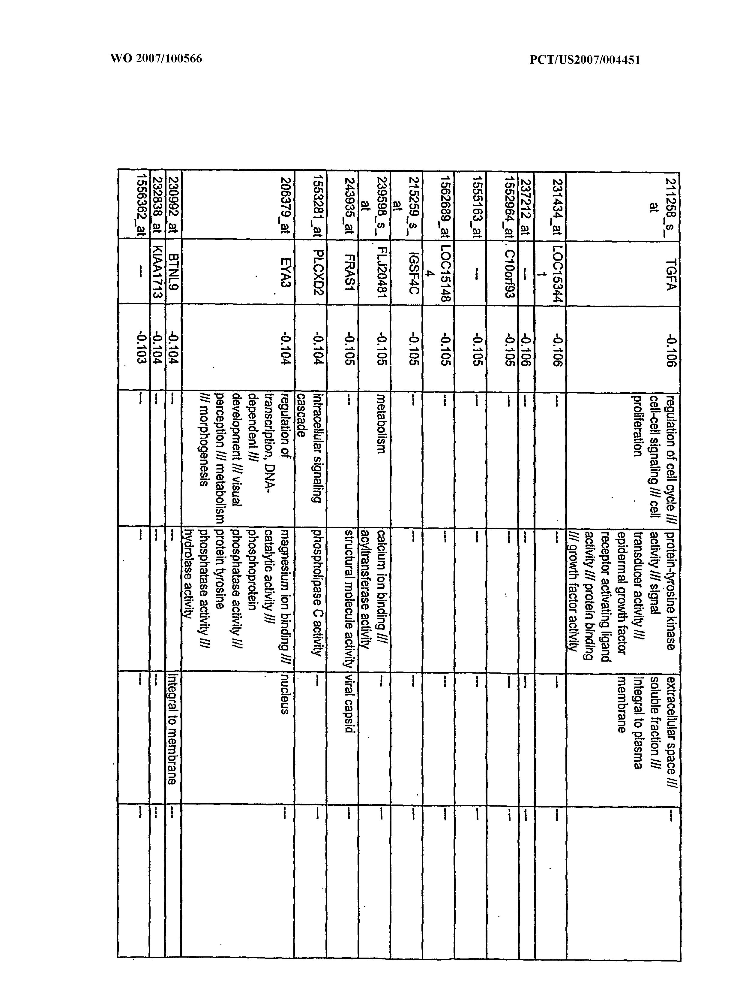 Figure imgf000506_0001