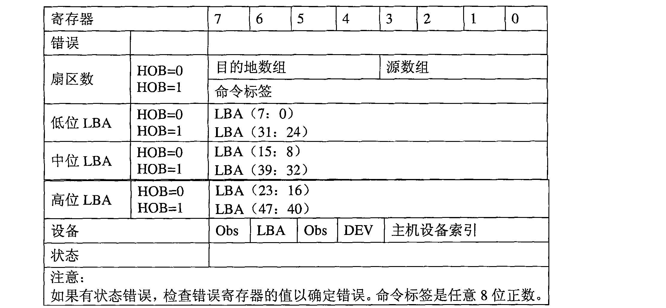 Figure CN101305334BD00112