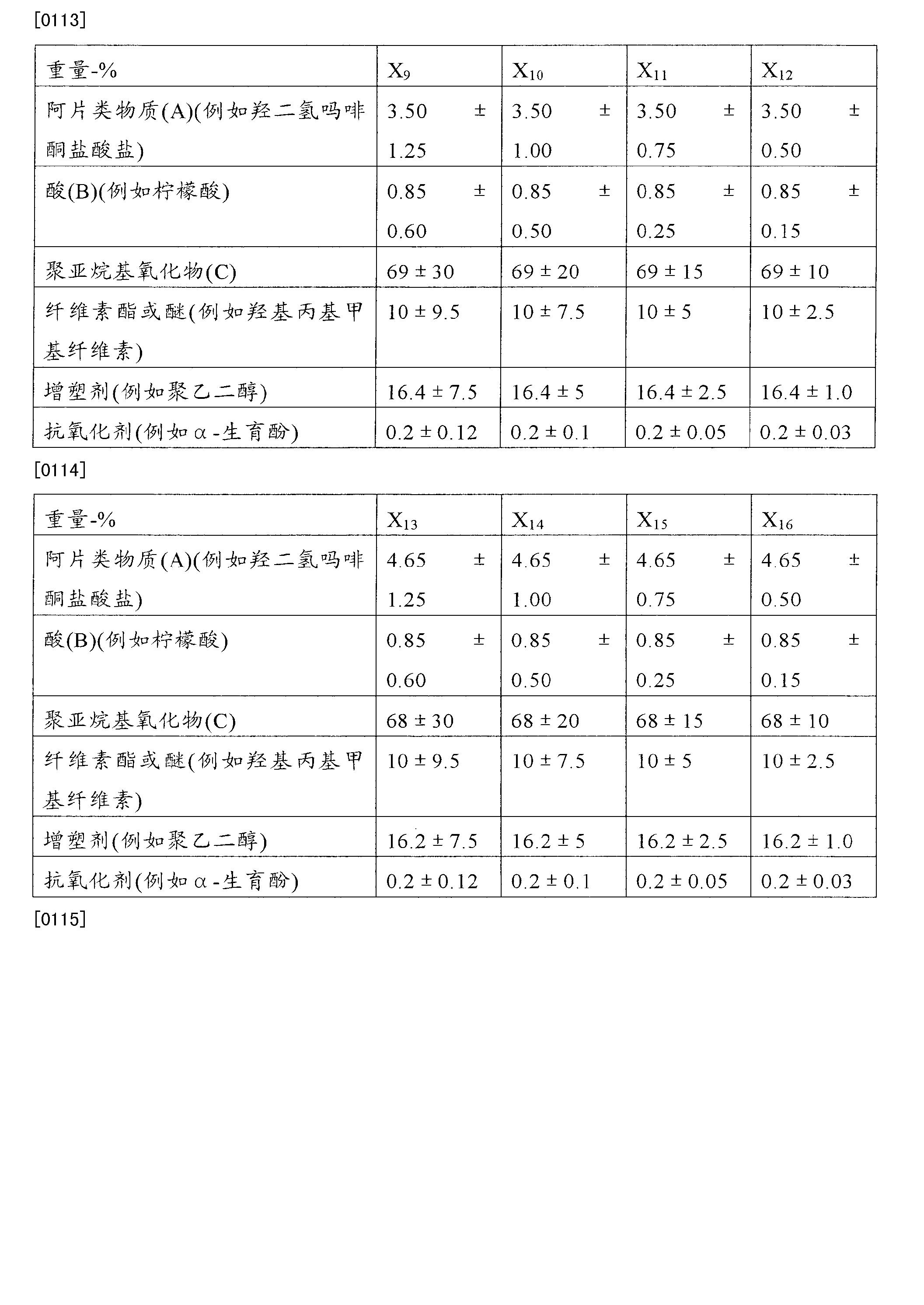 Figure CN102573806BD00171