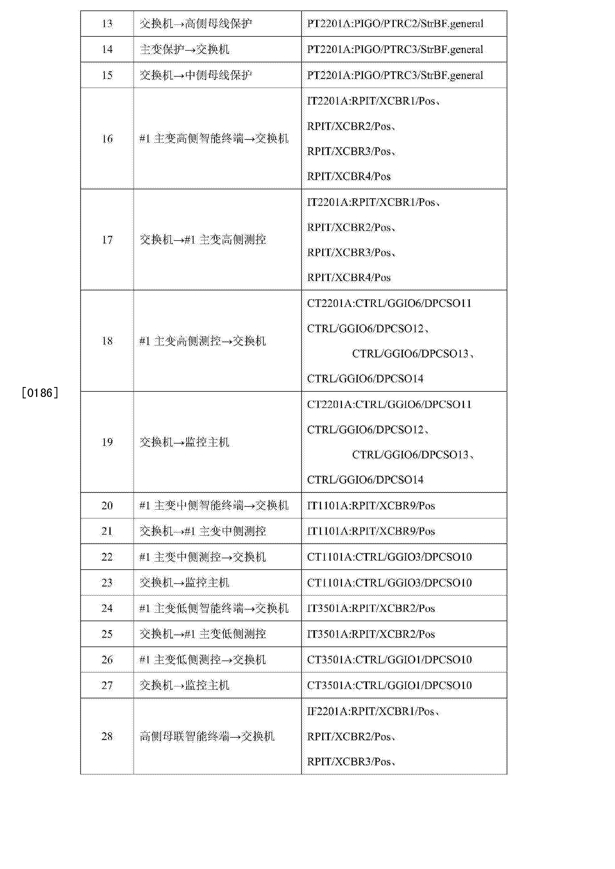 Figure CN105573283AD00321