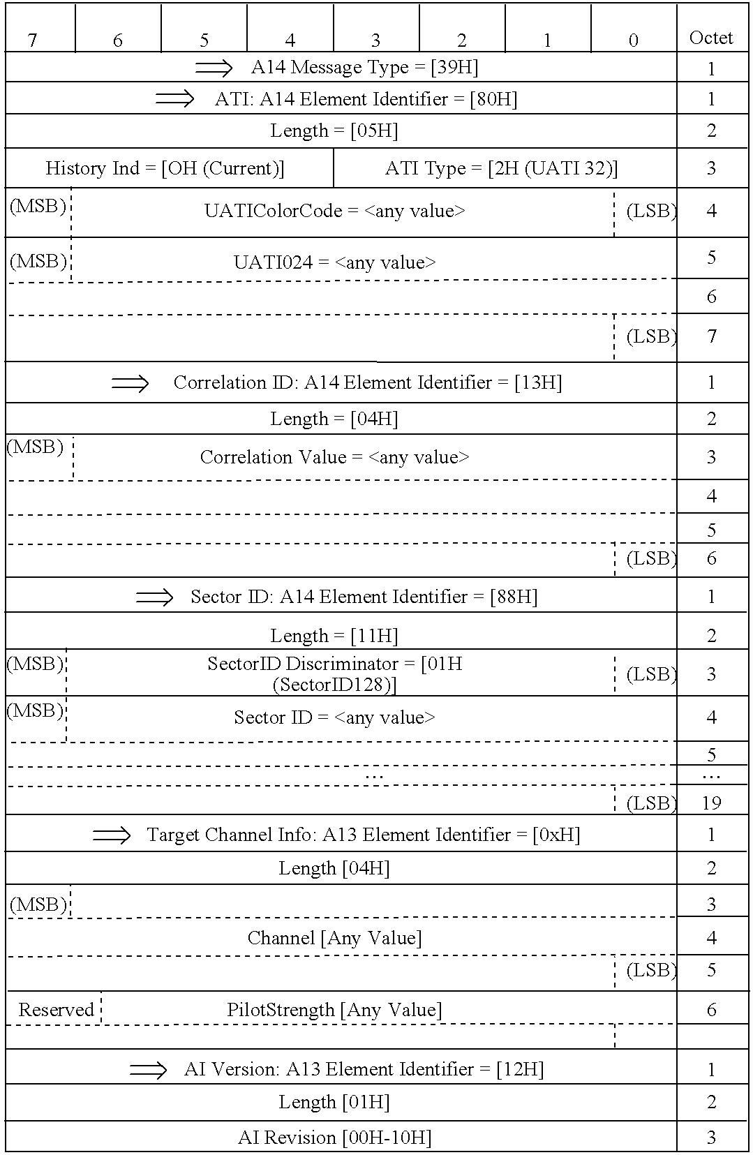 Figure US07512110-20090331-C00005