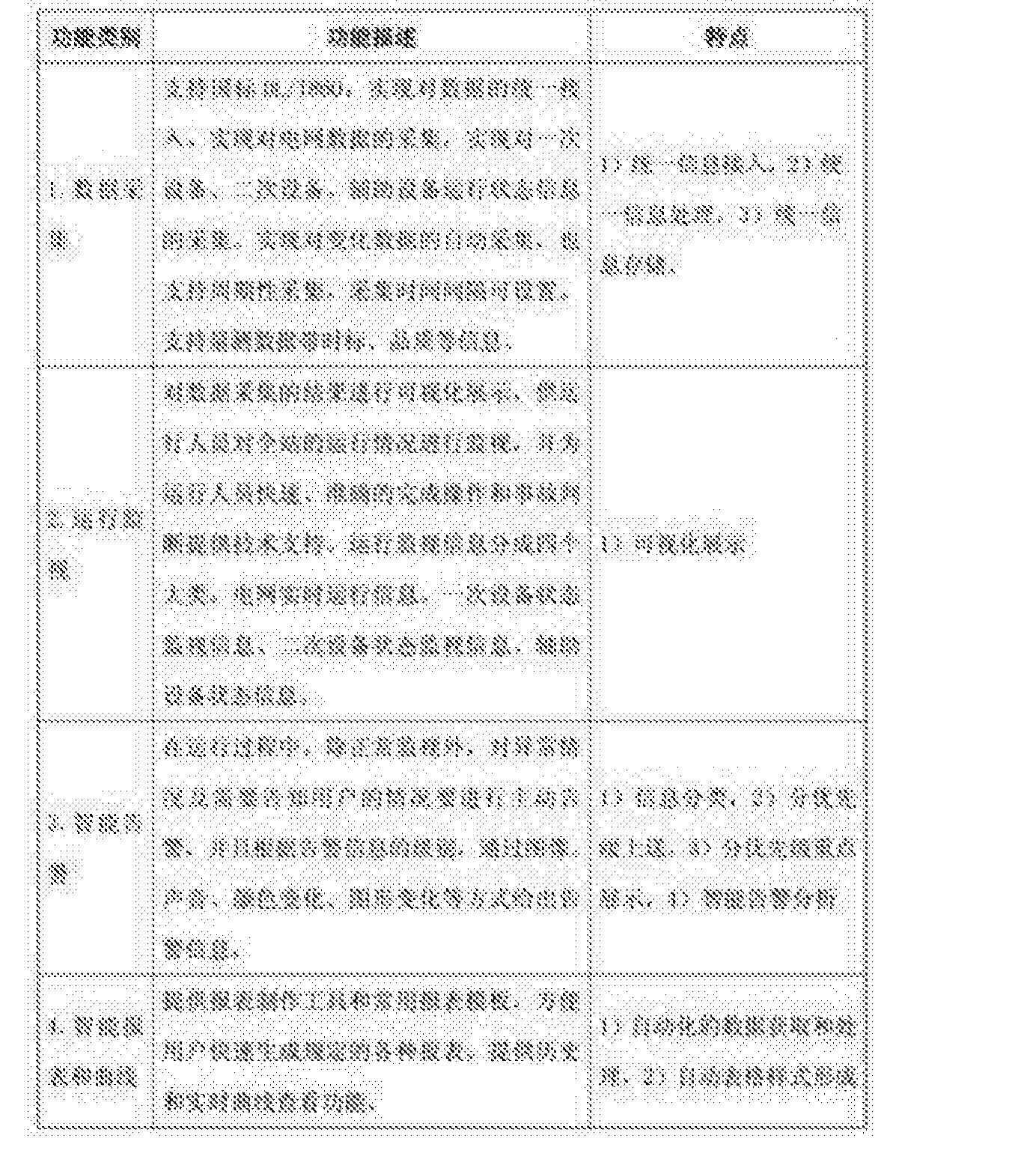 Figure CN107947356AD00061