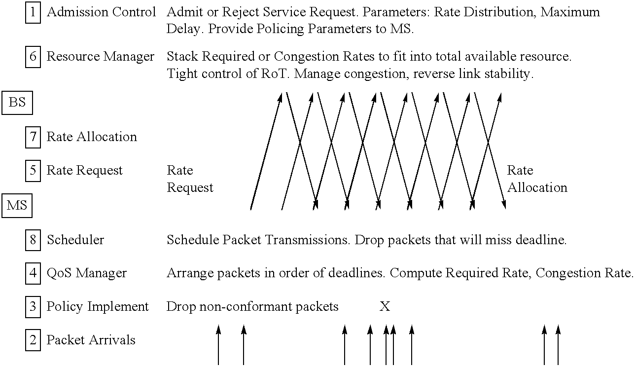 Figure US20040160922A1-20040819-C00001