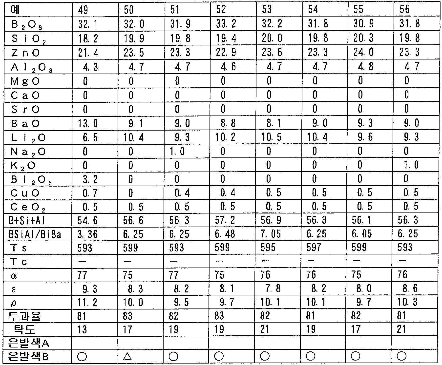Figure 112005030956361-pct00007