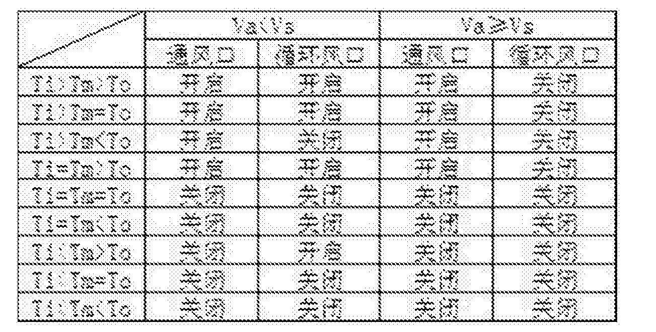 Figure CN106284864AD00121