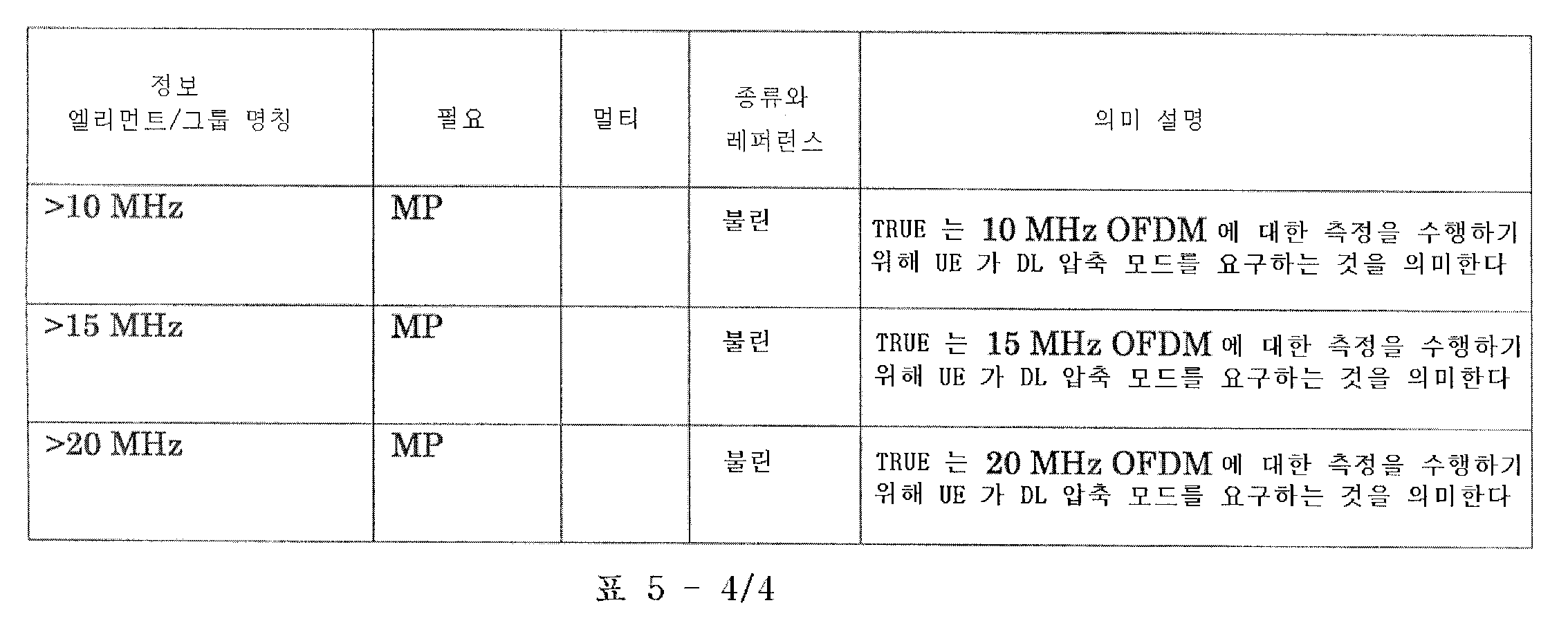 Figure 112011105072977-pat00010