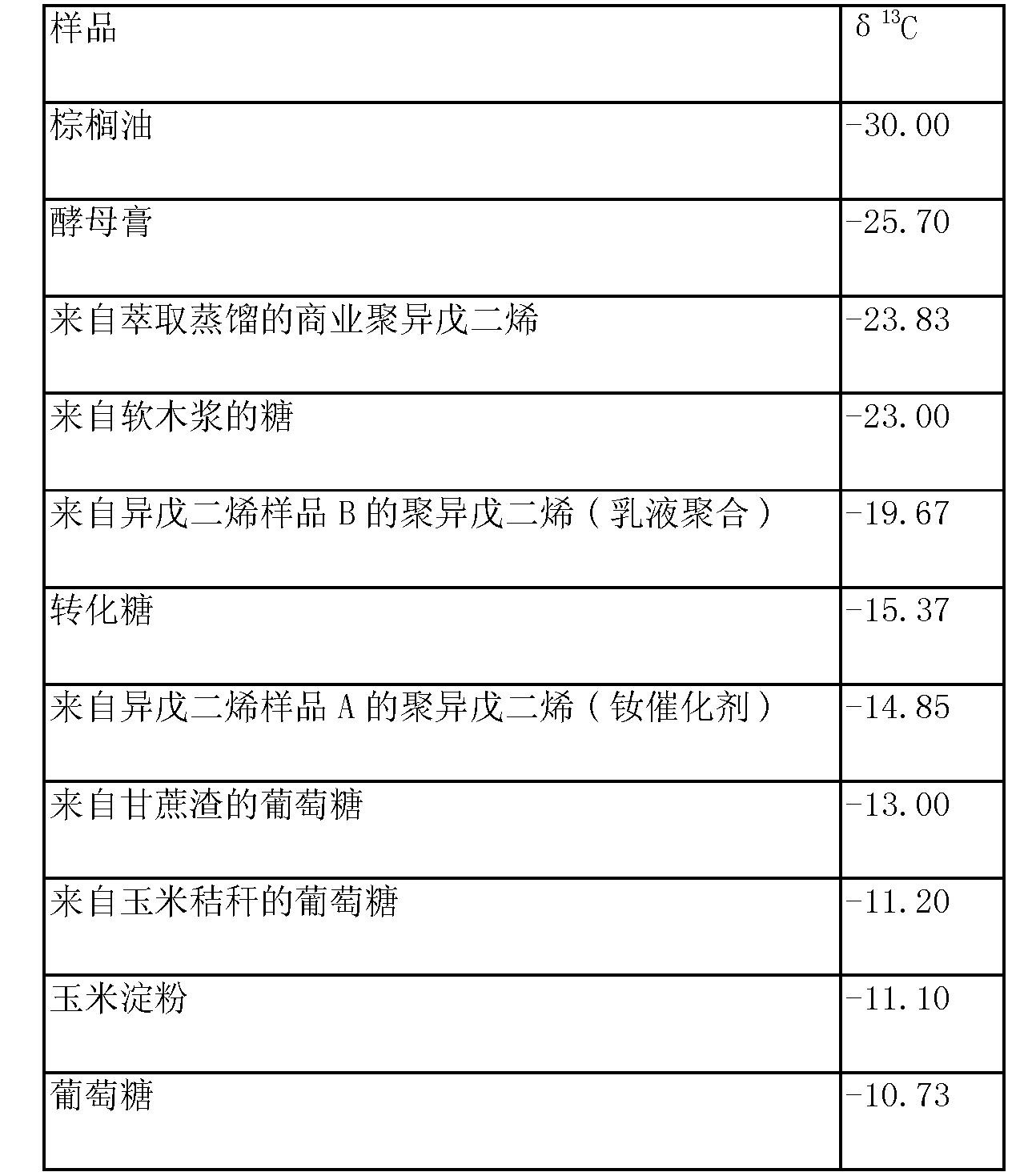 Figure CN103025688AD00531