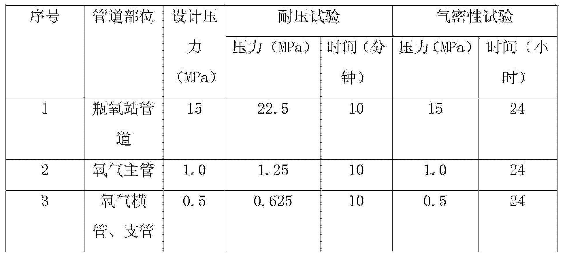 Figure CN103791227BD00151