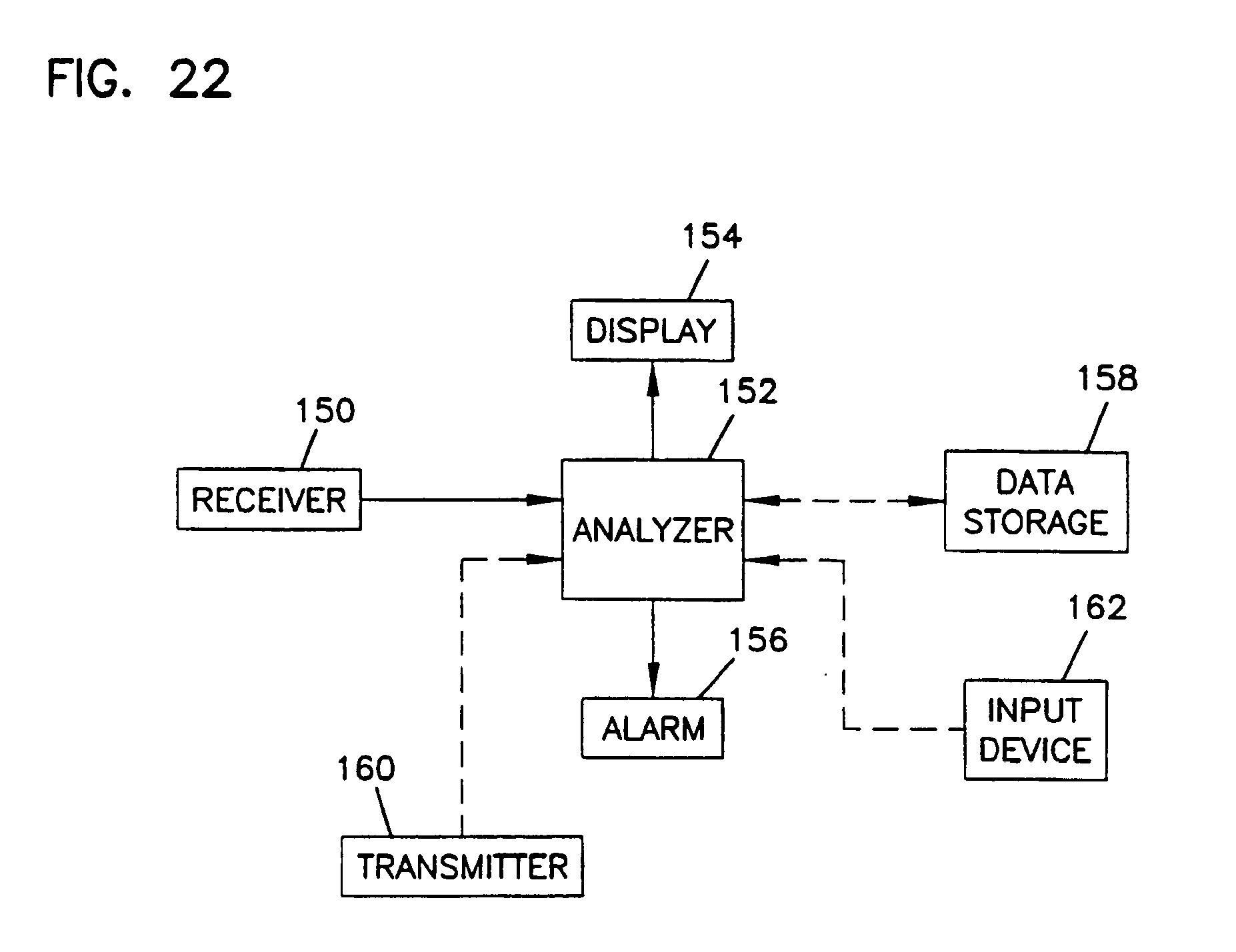Faire Une Cascade Sans Pompe ep1075209b1 - dispositif de controle d'analyte - google patents