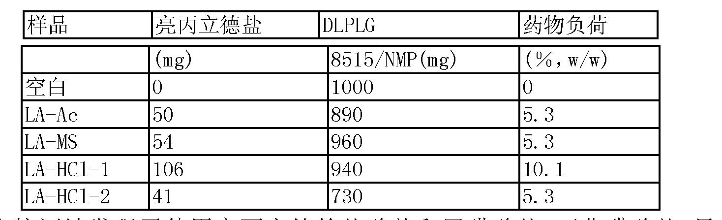 Figure CN101400363BD00211