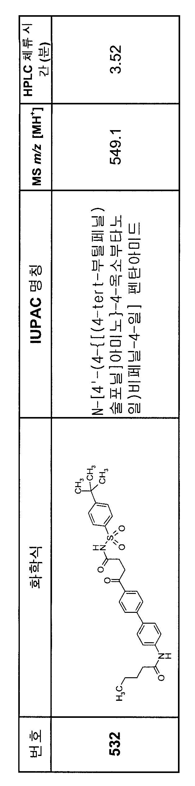 Figure 112007082249387-PCT00317