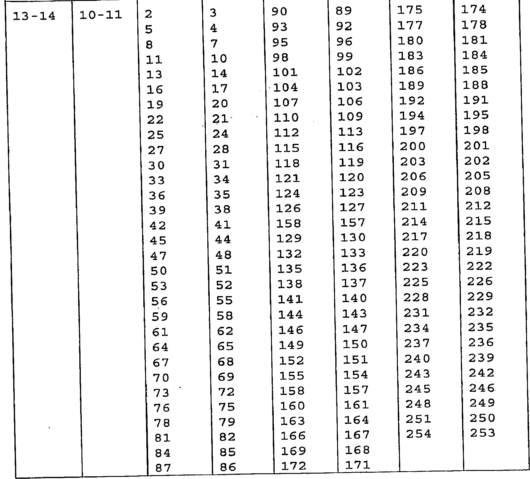 Figure 112008069385609-PCT00018