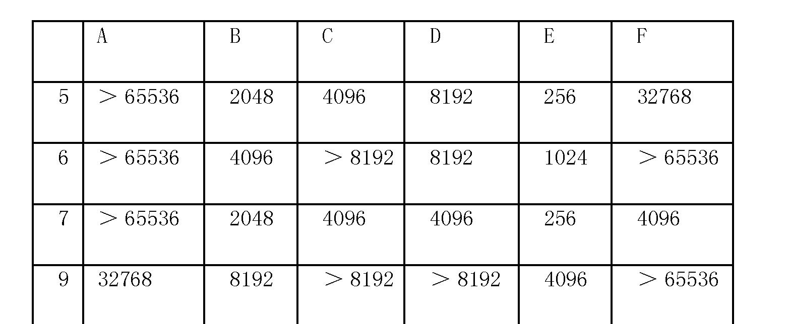 Figure CN102427826BD00291