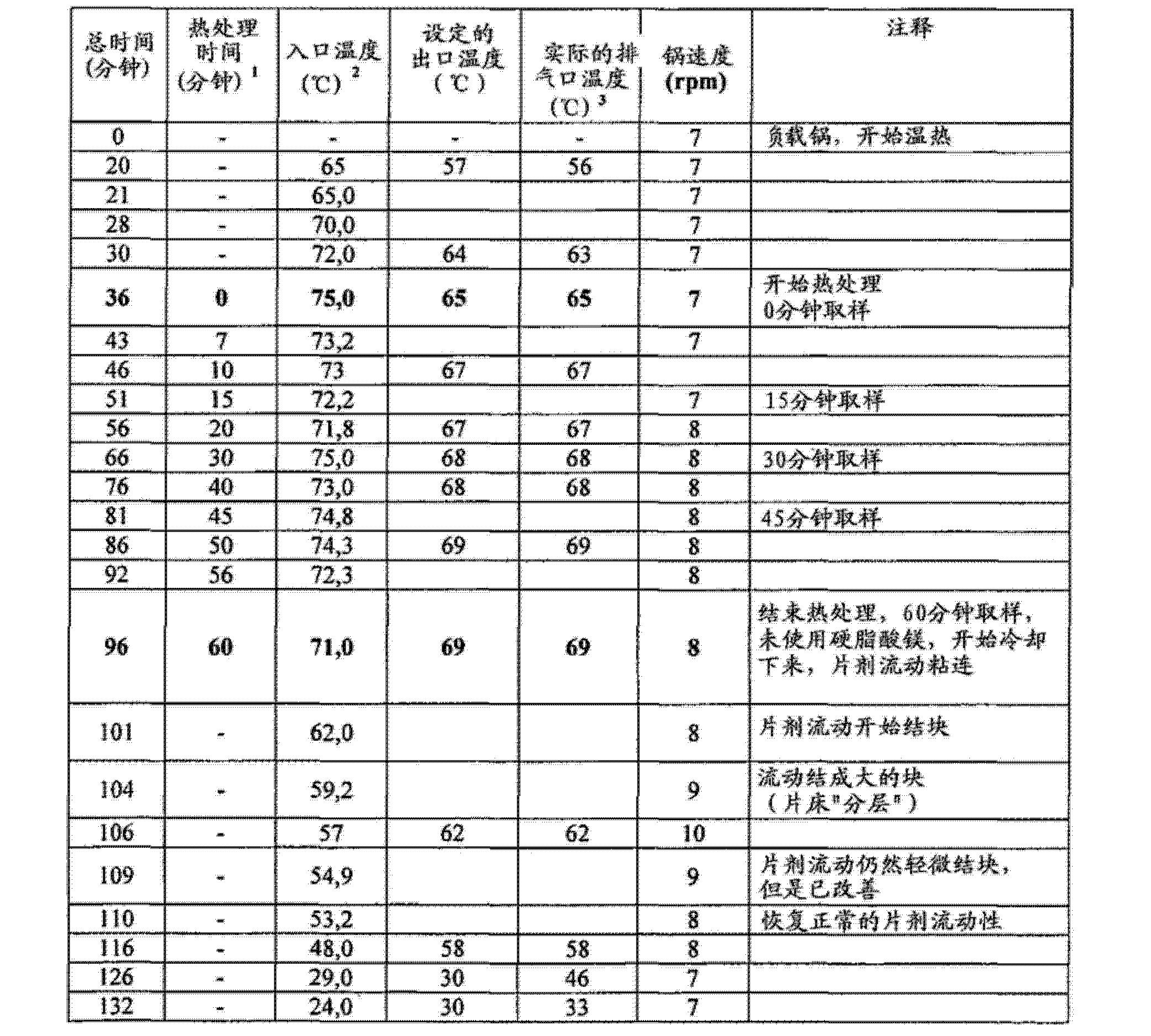 Figure CN102657630BD00911