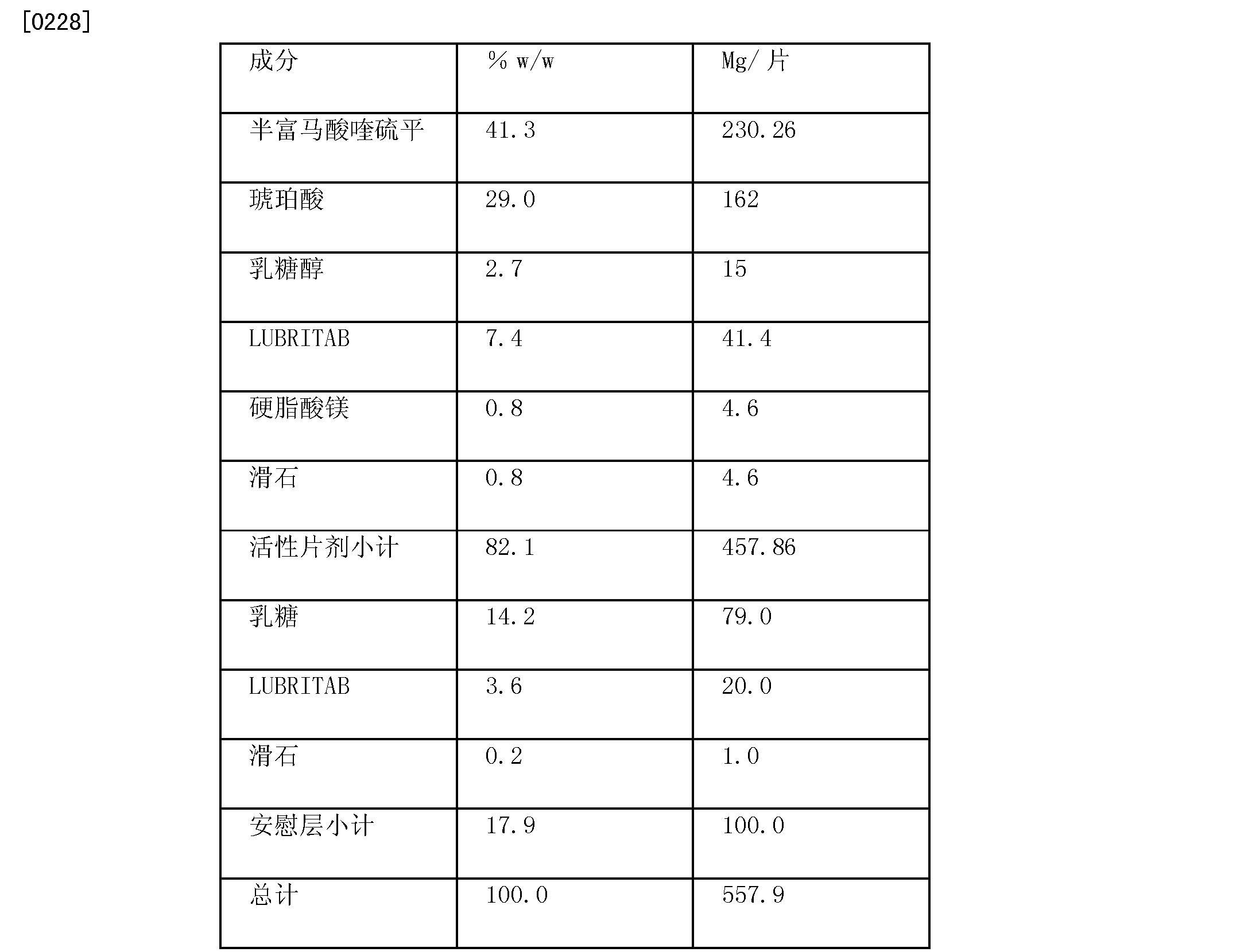 Figure CN102036654BD00231