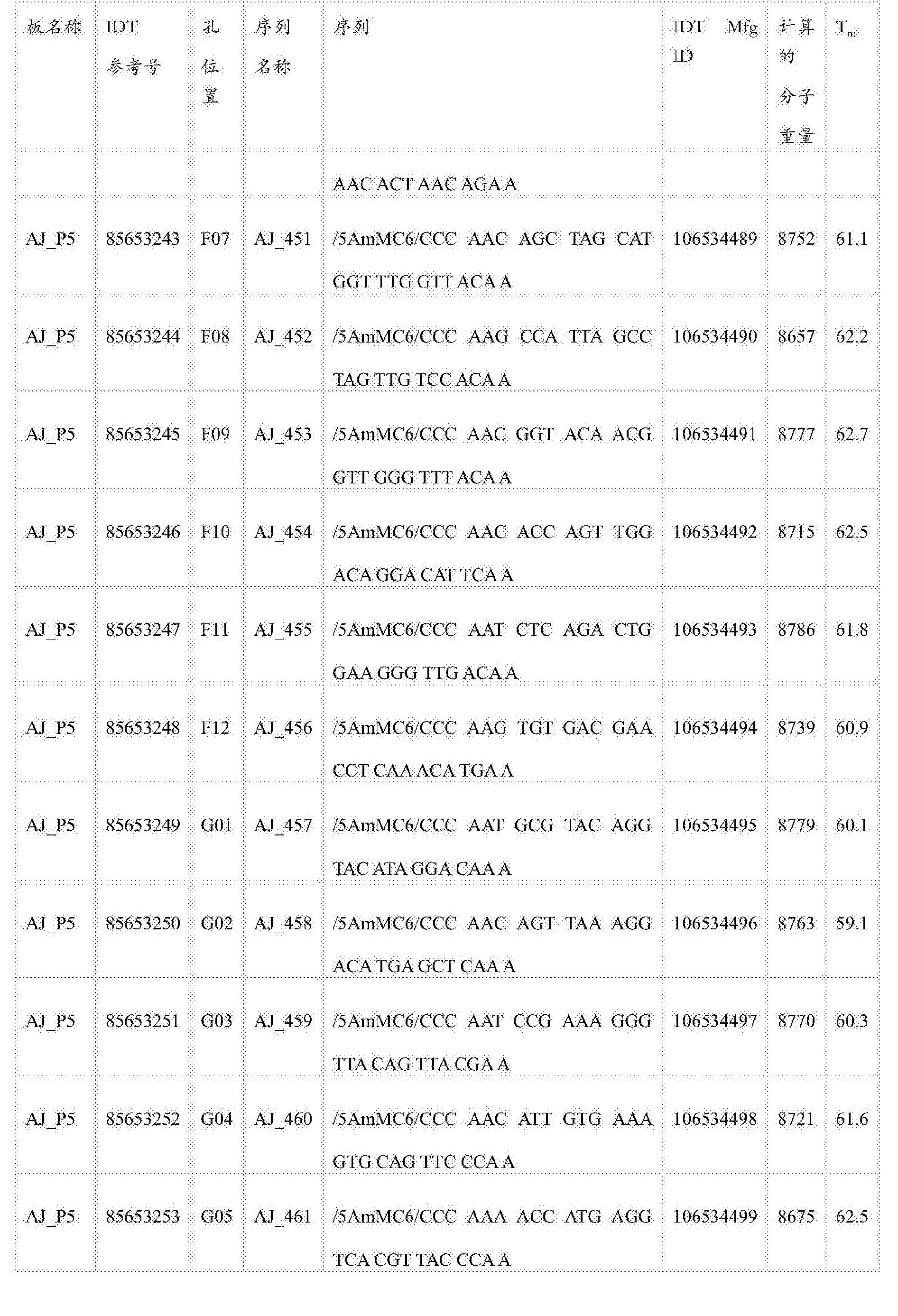 Figure CN105745528AD00721