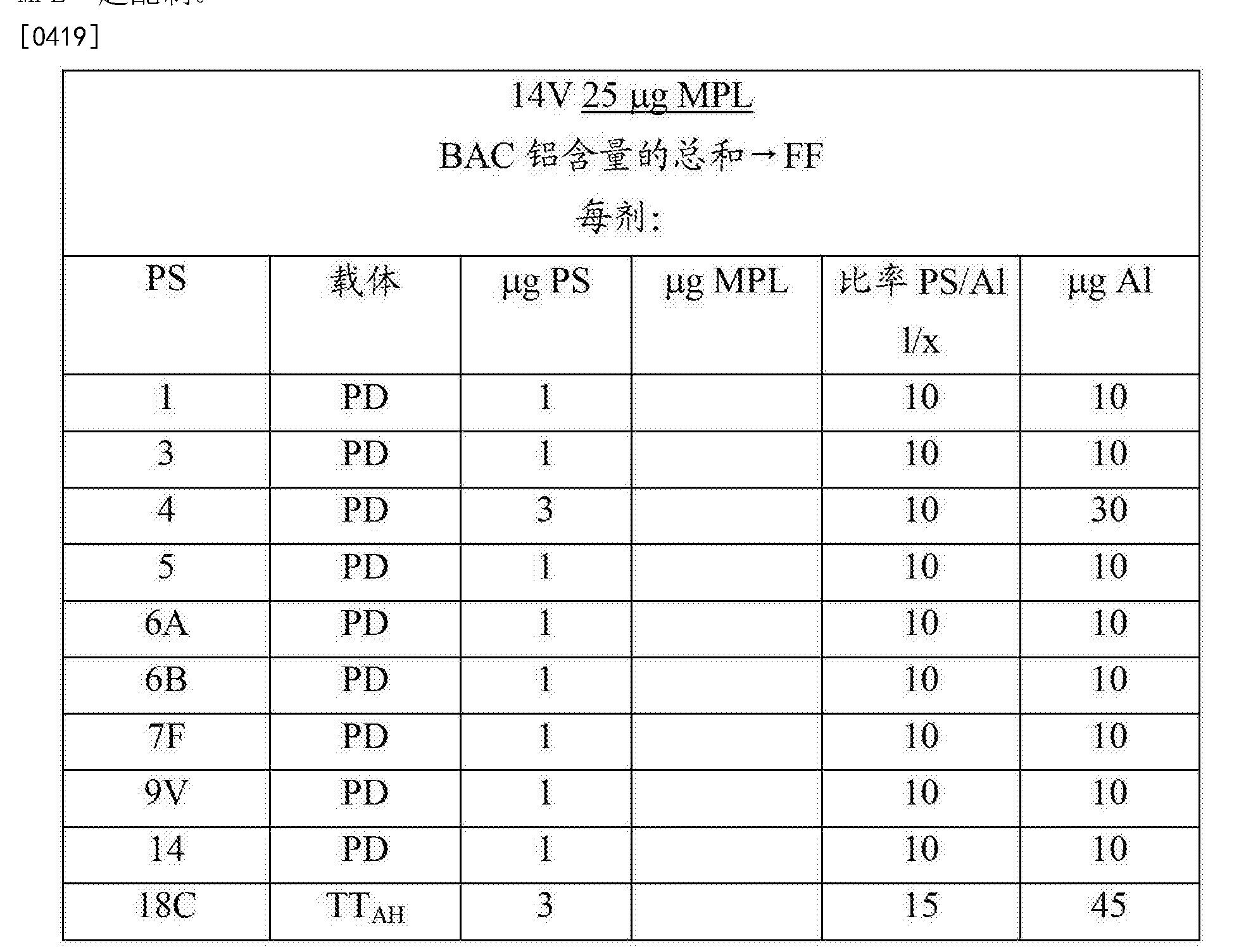Figure CN103585623BD00482