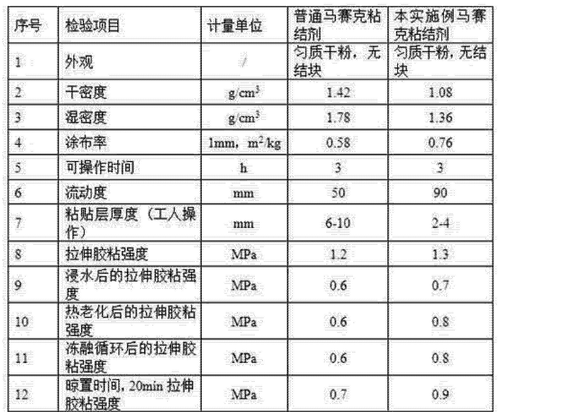 Figure CN103482931AD00081