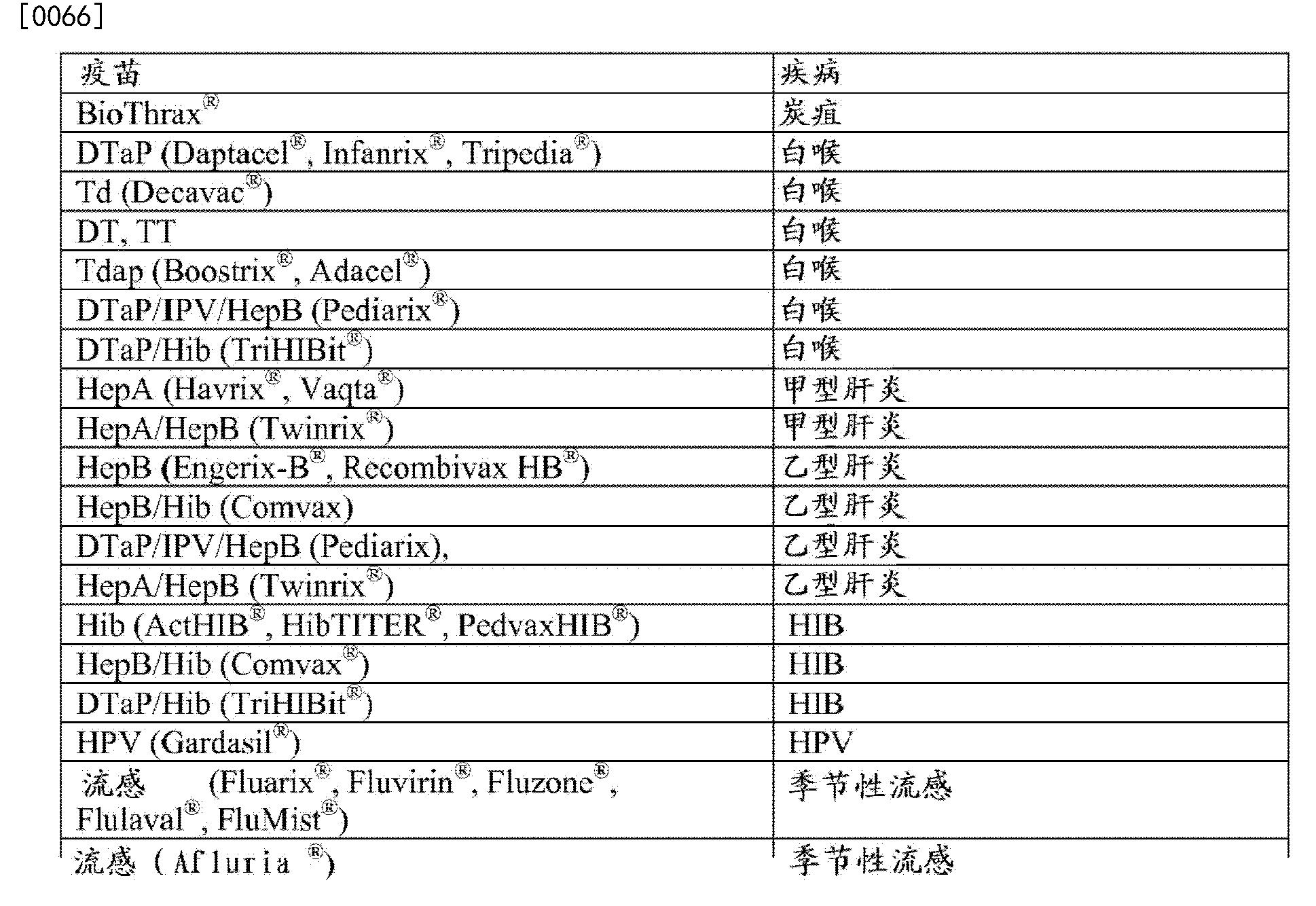 Figure CN102482666BD00121