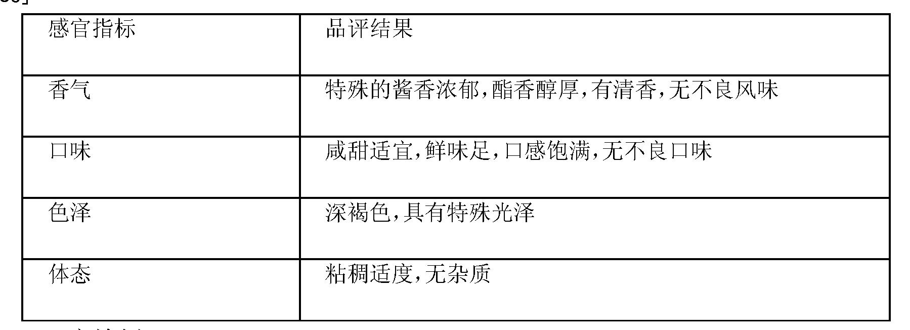 Figure CN102524747AD00071