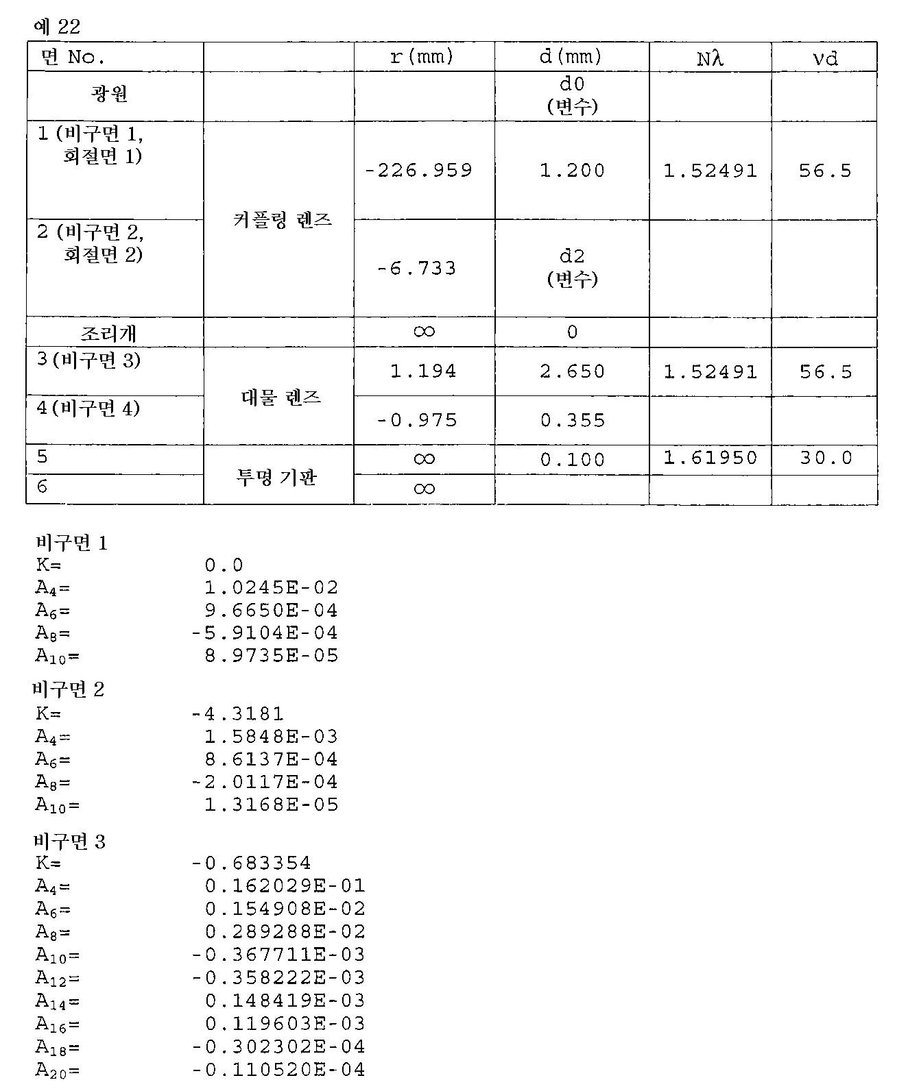 Figure 112007068264816-pat00068