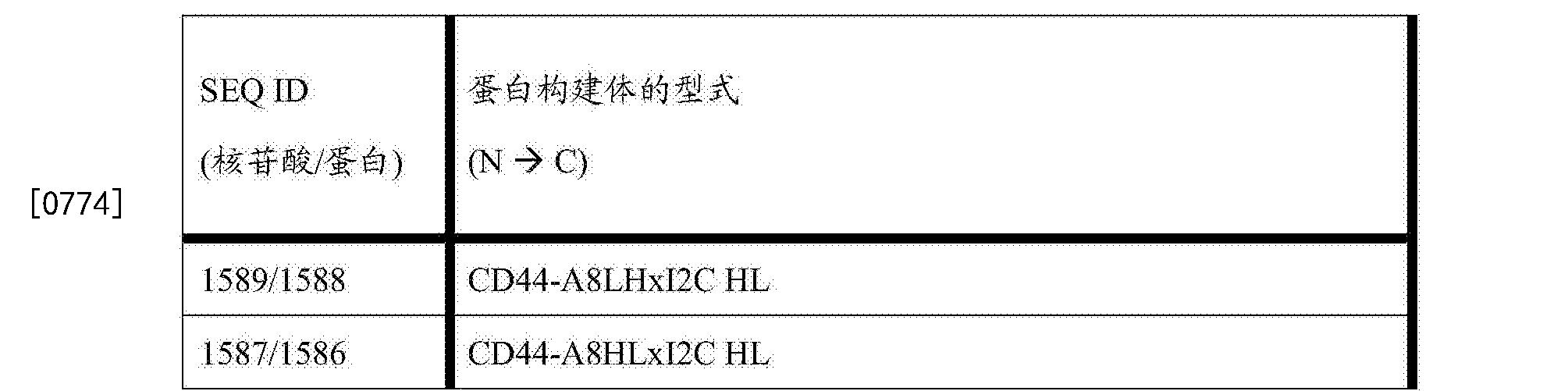 Figure CN103694350BD01001