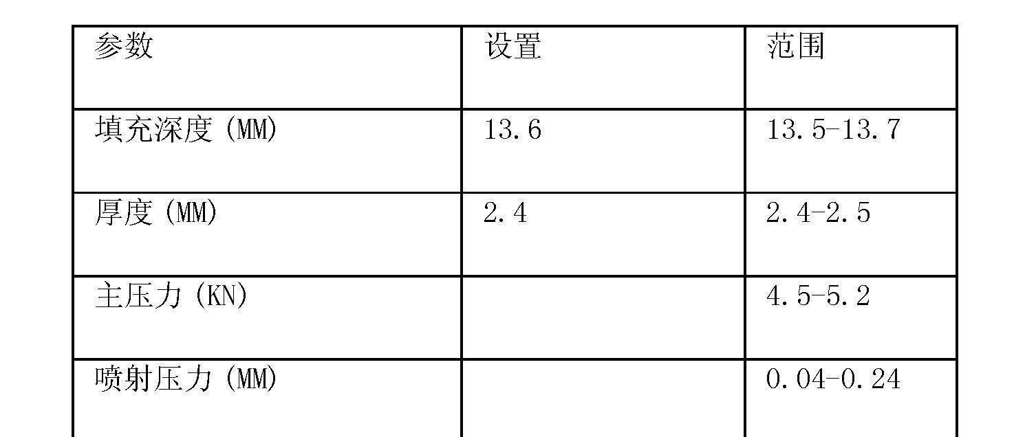 Figure CN102669810BD00481
