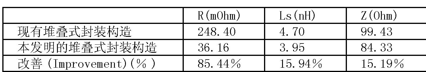 Figure CN101894830BD00091