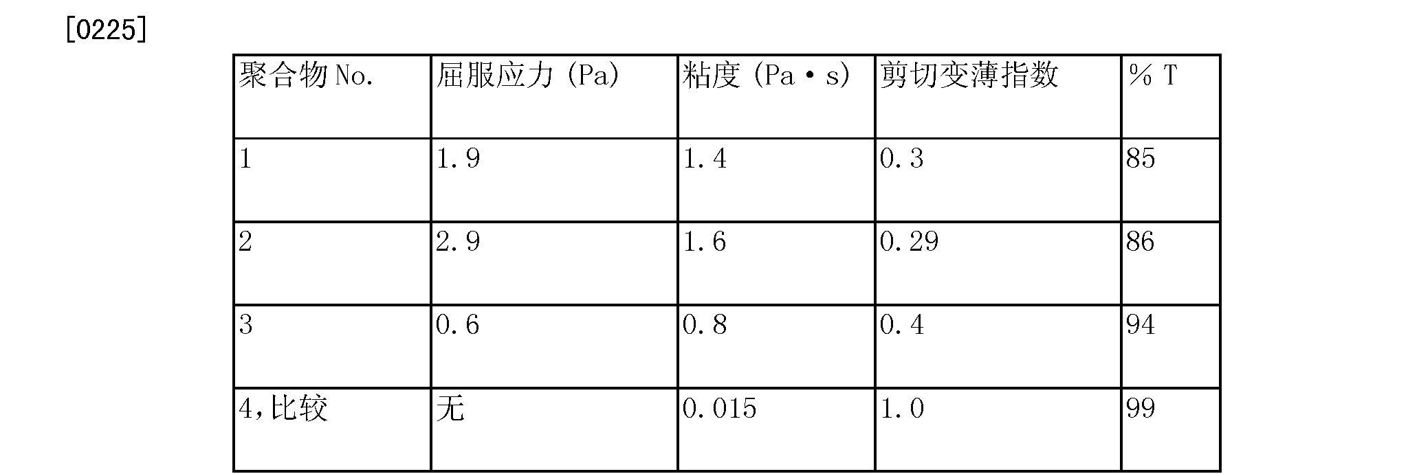Figure CN103917624AD00361