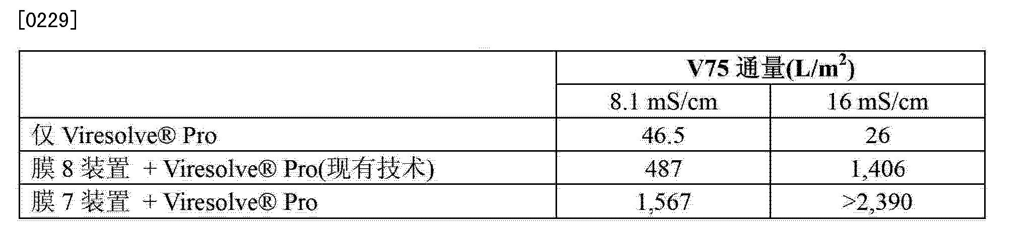 Figure CN103382215AD00311