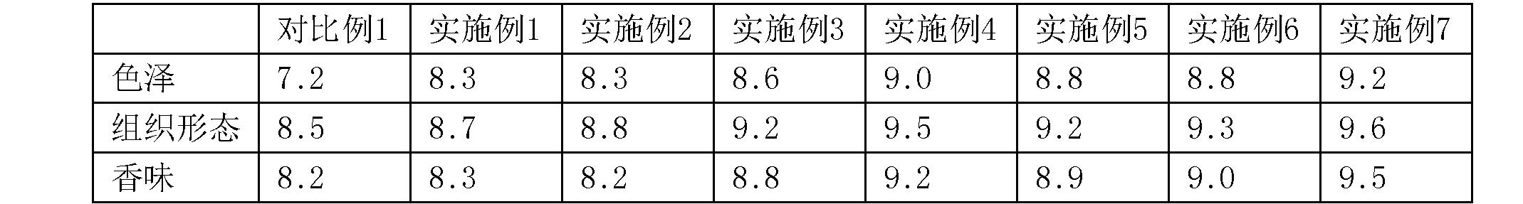 Figure CN107683890AD00062