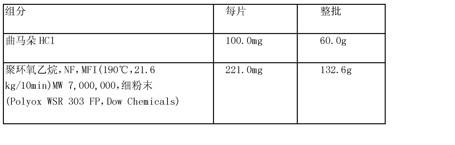 Figure CN1917862BD00203