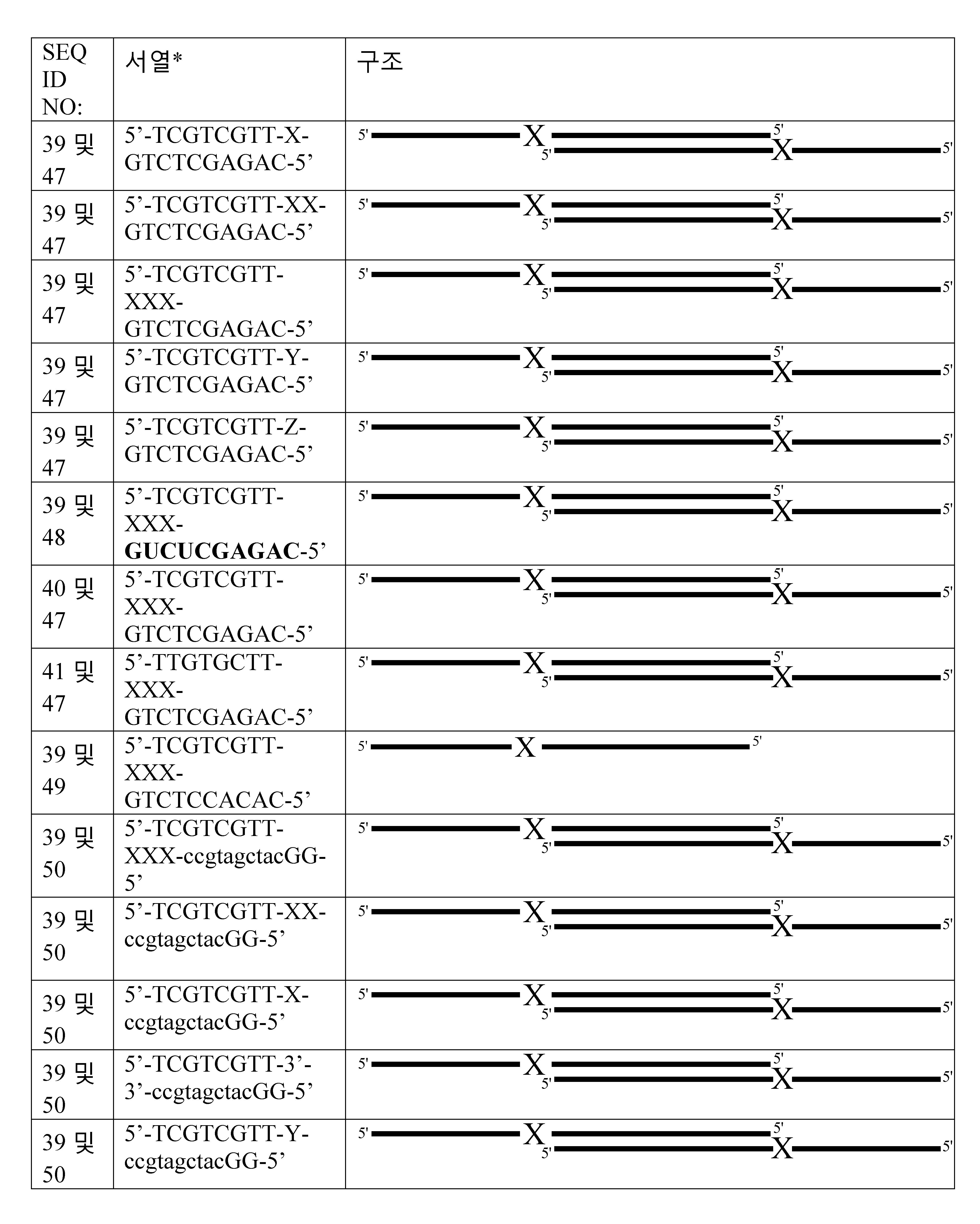 Figure 112011061461093-pct00048