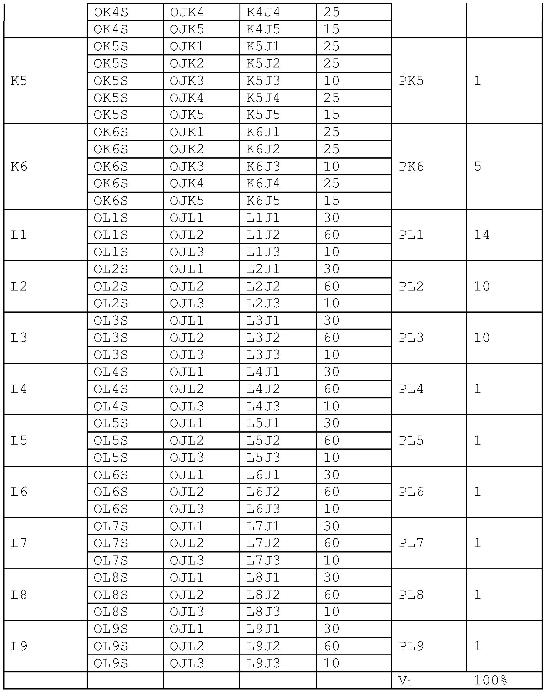 WO2007031550A2 - Method for preparing immunoglobulin