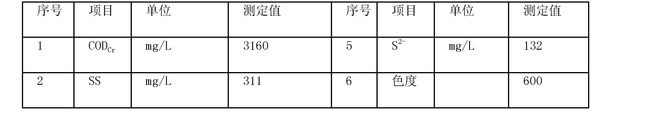 Figure CN102050555BD00111