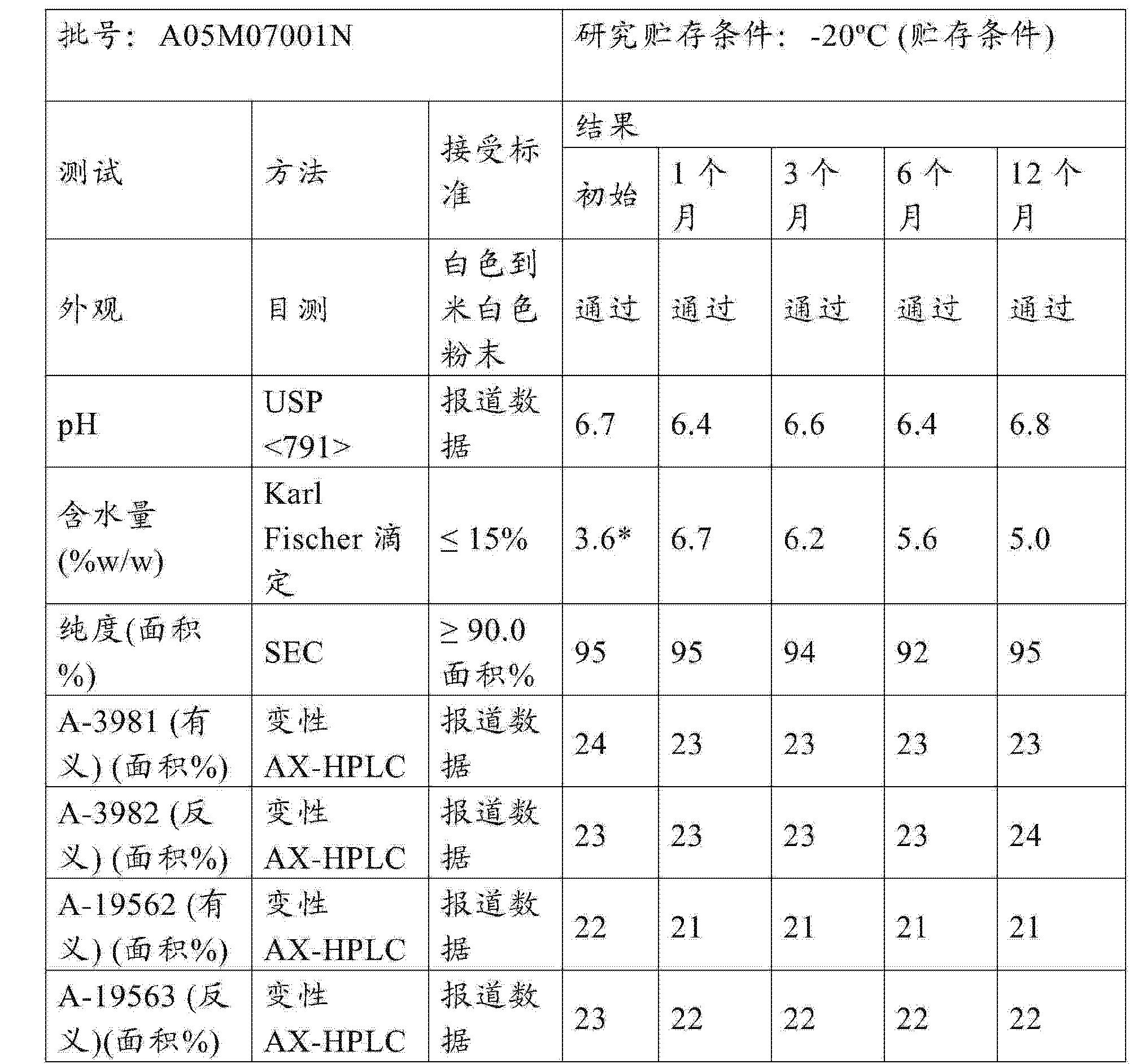 Figure CN104922699AD01341