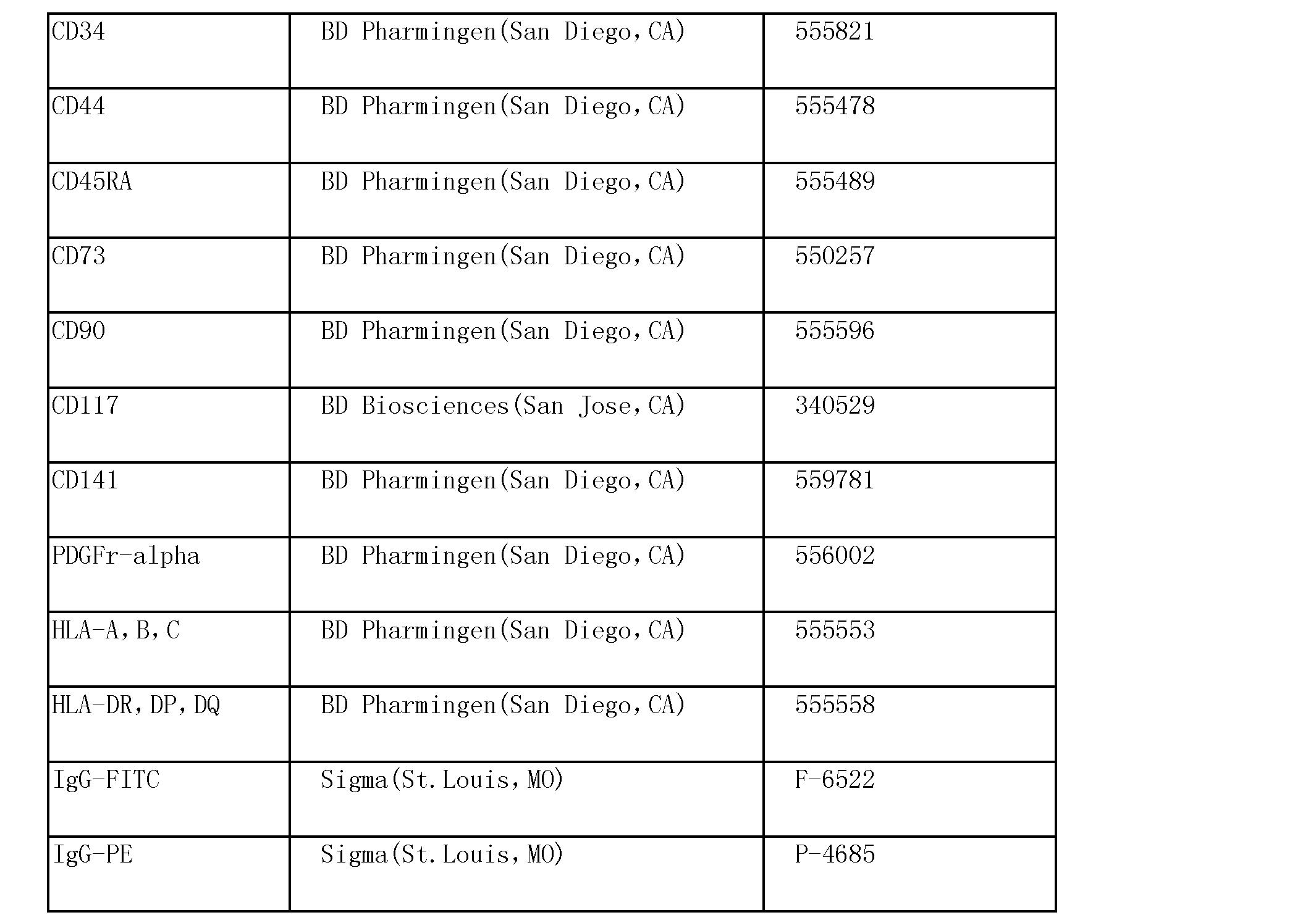 Figure CN102498204AD00371