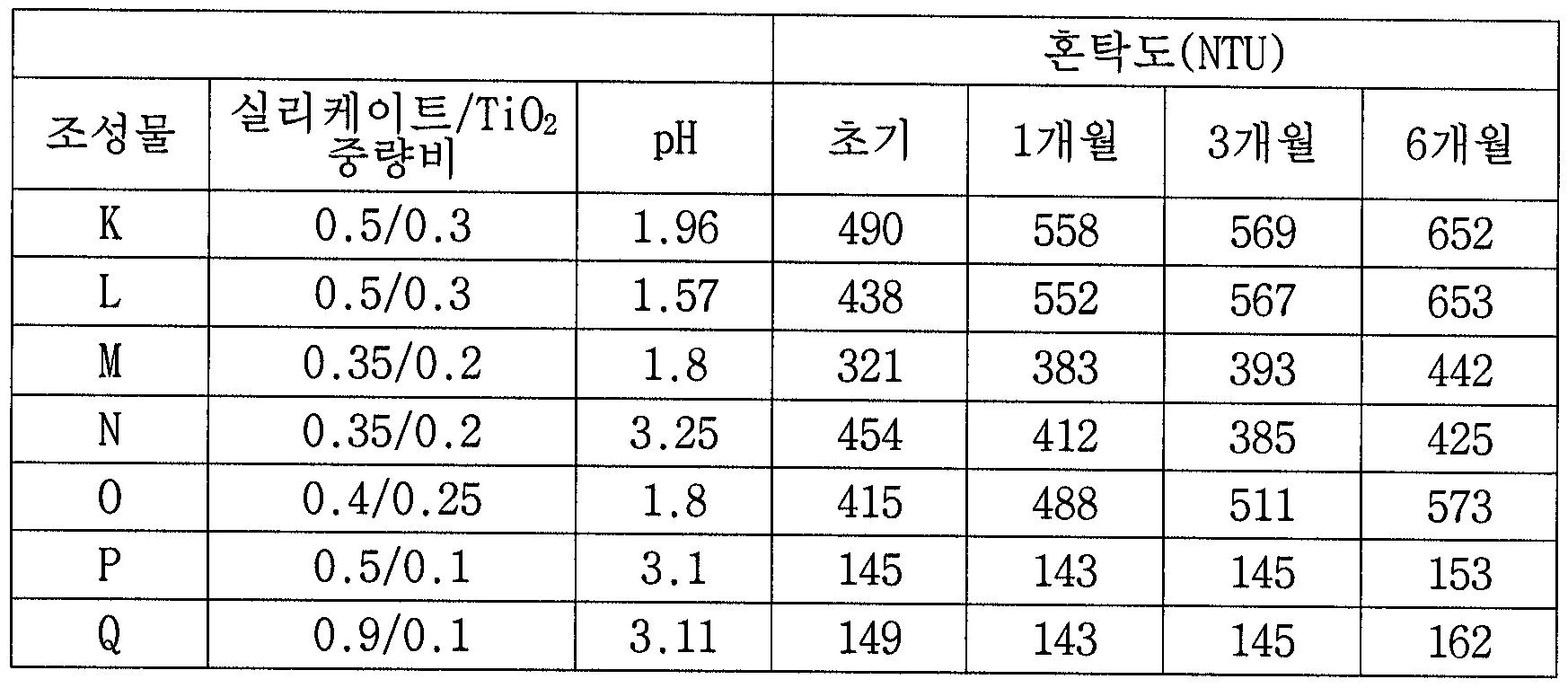 Figure 112006095661399-PCT00008